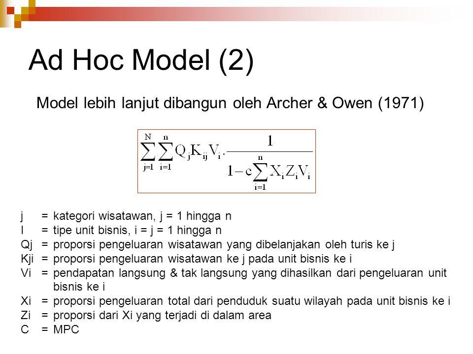 Ad Hoc Model (2) Model lebih lanjut dibangun oleh Archer & Owen (1971) j = kategori wisatawan, j = 1 hingga n I = tipe unit bisnis, i = j = 1 hingga n