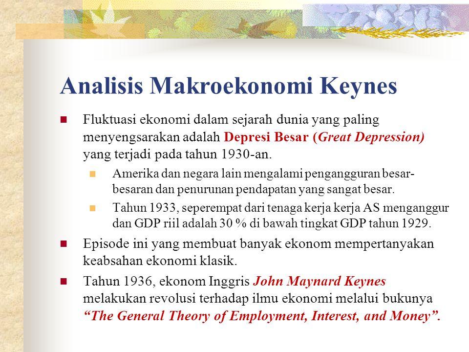 Analisis Makroekonomi Keynes Fluktuasi ekonomi dalam sejarah dunia yang paling menyengsarakan adalah Depresi Besar (Great Depression) yang terjadi pada tahun 1930-an.