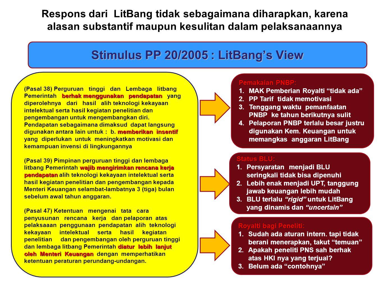 """Stimulus PP 20/2005 : LitBang's View Pemakaian PNBP: 1.MAK Pemberian Royalti """"tidak ada"""" 2.PP Tarif tidak memotivasi 3.Tenggang waktu pemanfaatan PNBP"""