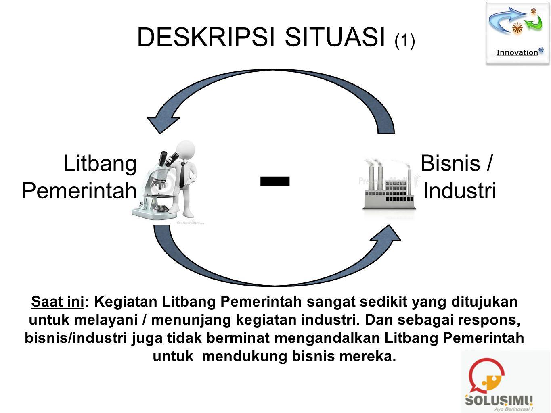 DESKRIPSI SITUASI (2) Bisnis / Industri Litbang Pemerintah + Yang diinginkan: kegiatan Litbang Pemerintah yang ditujukan melayani industri mendapat respons positif dari bisnis/industri.