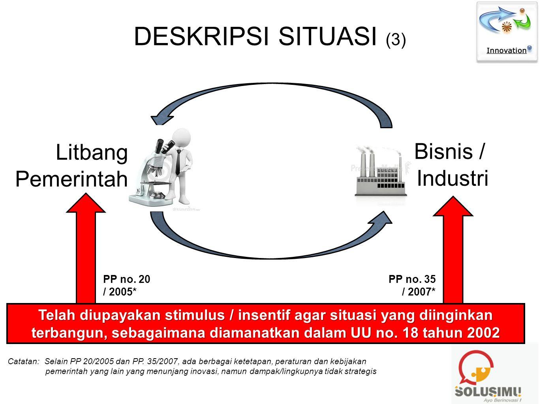 DESKRIPSI SITUASI (3) Bisnis / Industri Litbang Pemerintah Telah diupayakan stimulus / insentif agar situasi yang diinginkan terbangun, sebagaimana di