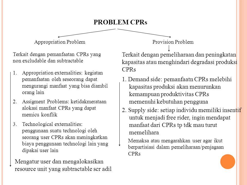 PROBLEM CPRs Appropriation ProblemProvision Problem Terkait dengan pemanfaatan CPRs yang non excludable dan subtractable Terkait dengan pemeliharaan dan peningkatan kapasitas atau menghindari degradasi produksi CPRs 1.Appropriation externalities: kegiatan pemanfaatan oleh seseorang dapat mengurangi manfaat yang bisa diambil orang lain 2.Assigment Problems: ketidakmerataan alokasi manfaat CPRs yang dapat memicu konflik 3.Technological externalities: penggunaan suatu technologi oleh seorang user CPRs akan meningkatkan biaya penggunaan technologi lain yang dipakai user lain 1.