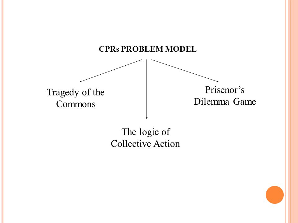 CPRs PROBLEM MODEL Tragedy of the Commons The logic of Collective Action Prisenor's Dilemma Game