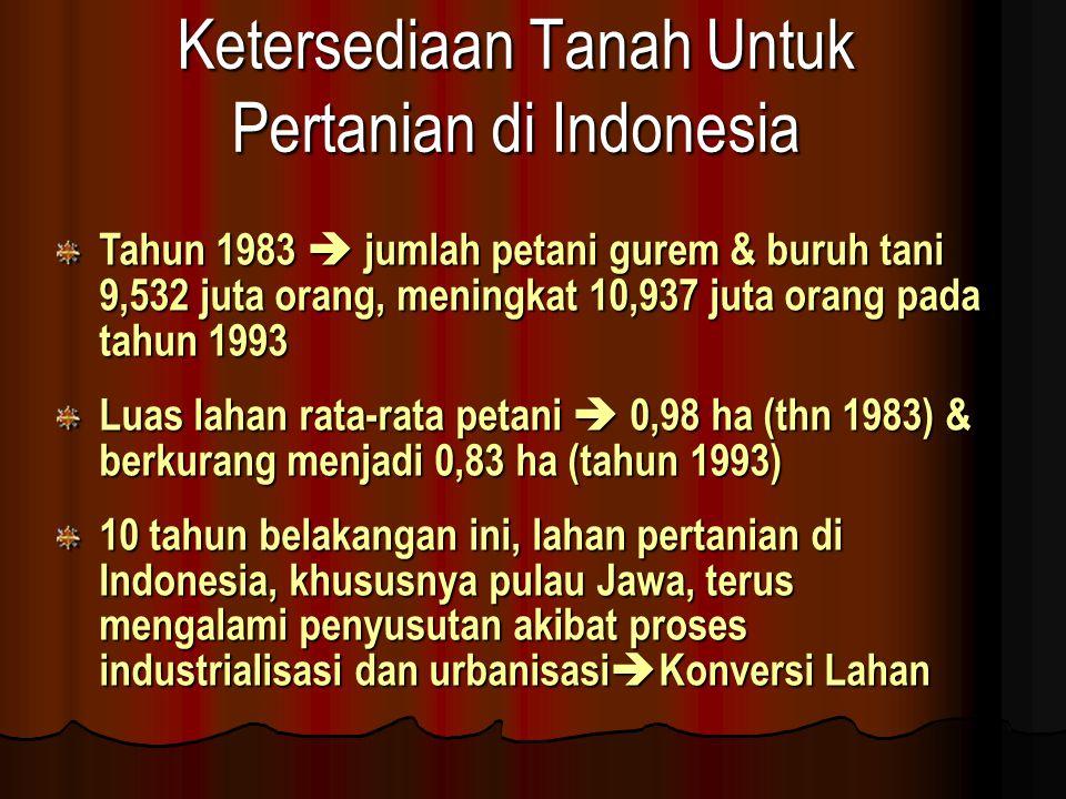 Ketersediaan Tanah Untuk Pertanian di Indonesia Tahun 1983  jumlah petani gurem & buruh tani 9,532 juta orang, meningkat 10,937 juta orang pada tahun 1993 Luas lahan rata-rata petani  0,98 ha (thn 1983) & berkurang menjadi 0,83 ha (tahun 1993) 10 tahun belakangan ini, lahan pertanian di Indonesia, khususnya pulau Jawa, terus mengalami penyusutan akibat proses industrialisasi dan urbanisasi  Konversi Lahan