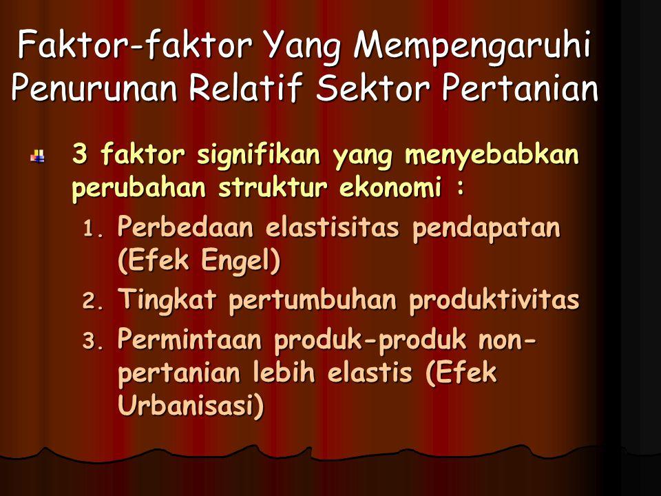 Faktor-faktor Yang Mempengaruhi Penurunan Relatif Sektor Pertanian 3 faktor signifikan yang menyebabkan perubahan struktur ekonomi : 1.