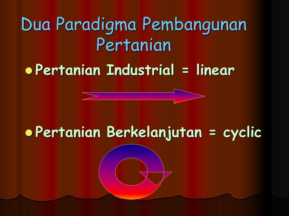Dua Paradigma Pembangunan Pertanian Pertanian Industrial = linear Pertanian Industrial = linear Pertanian Berkelanjutan = cyclic Pertanian Berkelanjutan = cyclic