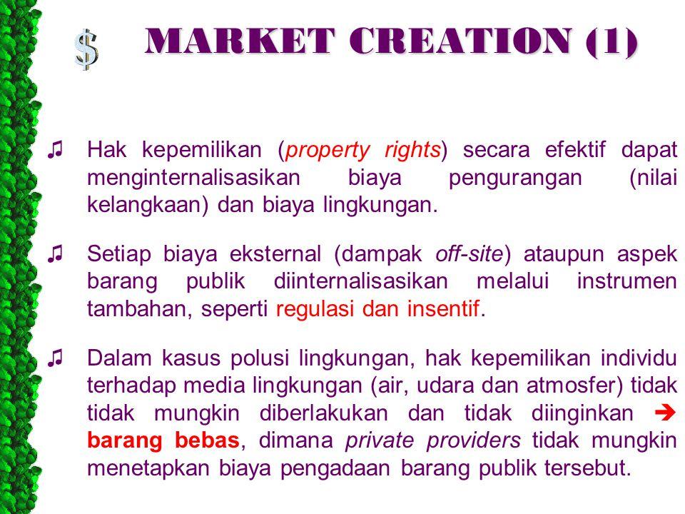 MARKET CREATION (1) ♫Hak kepemilikan (property rights) secara efektif dapat menginternalisasikan biaya pengurangan (nilai kelangkaan) dan biaya lingkungan.