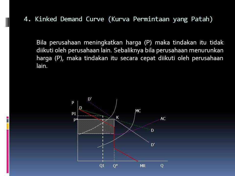 4. Kinked Demand Curve (Kurva Permintaan yang Patah) Bila perusahaan meningkatkan harga (P) maka tindakan itu tidak diikuti oleh perusahaan lain. Seba