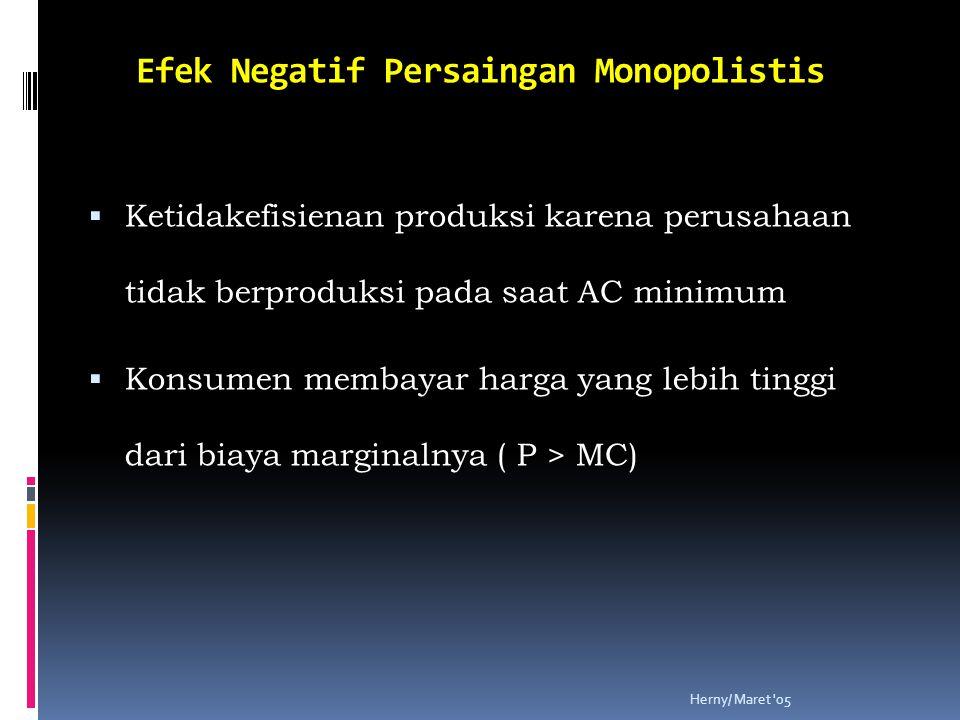 Herny/ Maret '05 Efek Negatif Persaingan Monopolistis  Ketidakefisienan produksi karena perusahaan tidak berproduksi pada saat AC minimum  Konsumen