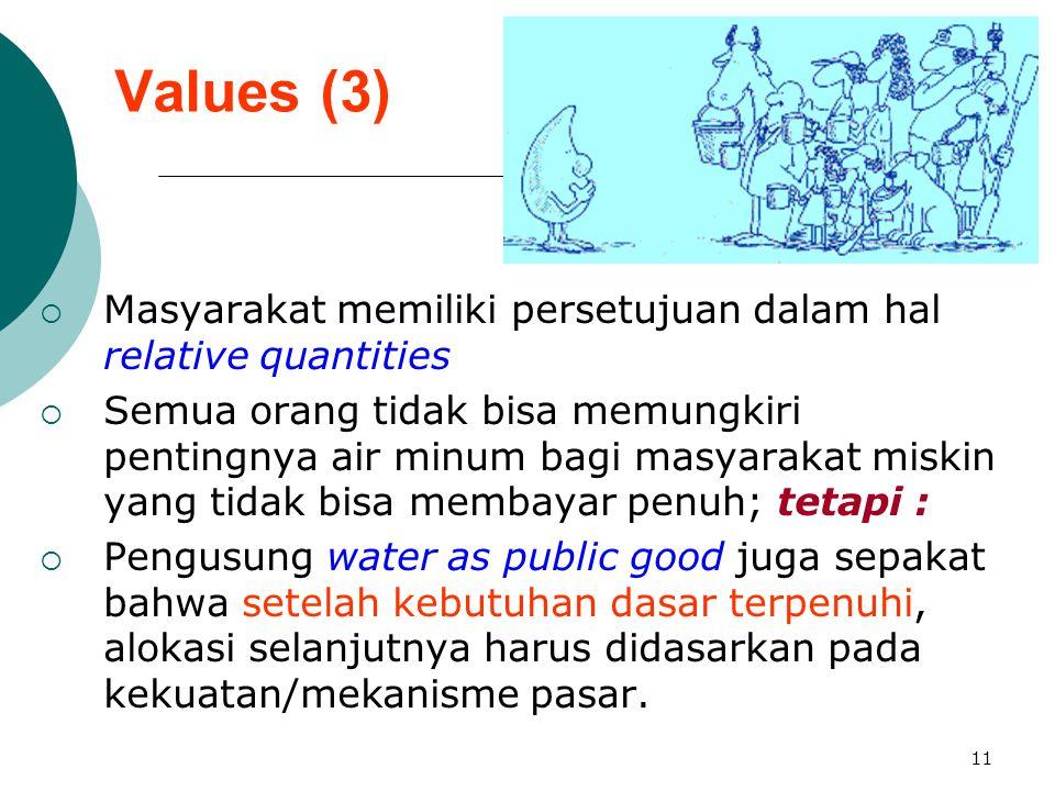 11 Values (3)  Masyarakat memiliki persetujuan dalam hal relative quantities  Semua orang tidak bisa memungkiri pentingnya air minum bagi masyarakat