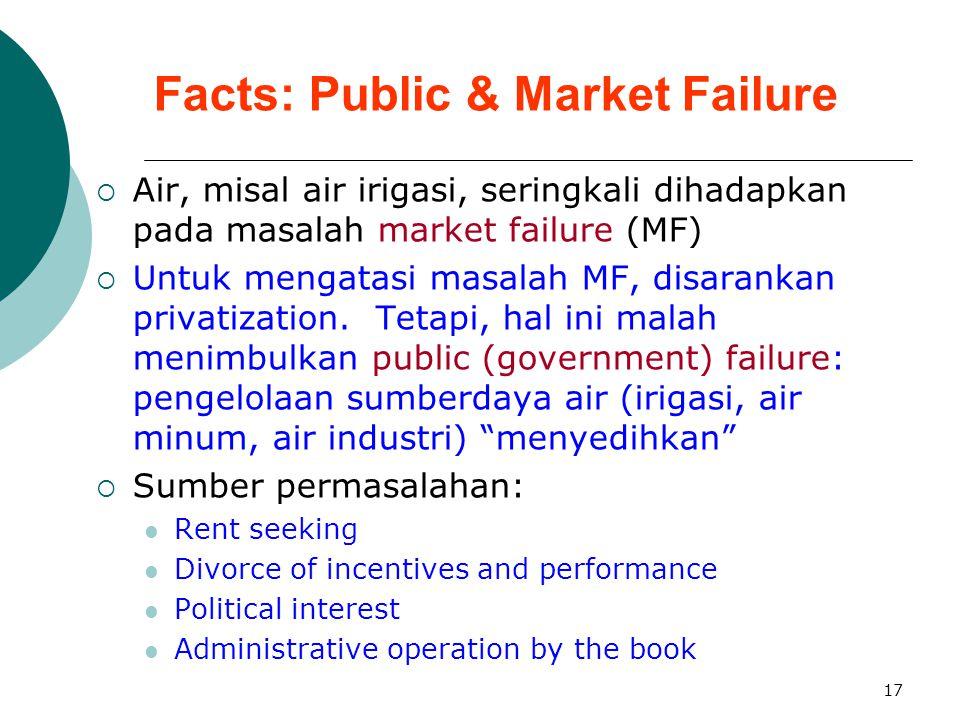 17 Facts: Public & Market Failure  Air, misal air irigasi, seringkali dihadapkan pada masalah market failure (MF)  Untuk mengatasi masalah MF, disar