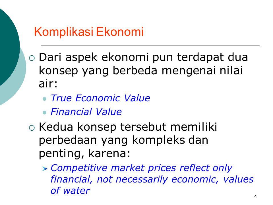 4 Komplikasi Ekonomi  Dari aspek ekonomi pun terdapat dua konsep yang berbeda mengenai nilai air: True Economic Value Financial Value  Kedua konsep