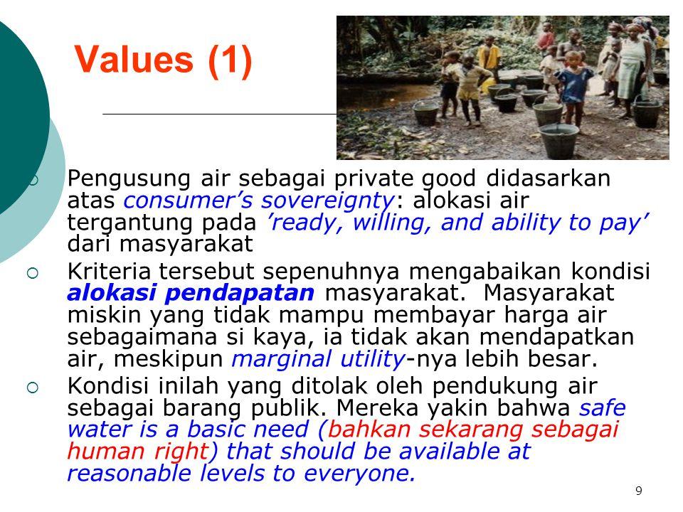 9 Values (1)  Pengusung air sebagai private good didasarkan atas consumer's sovereignty: alokasi air tergantung pada 'ready, willing, and ability to pay' dari masyarakat  Kriteria tersebut sepenuhnya mengabaikan kondisi alokasi pendapatan masyarakat.