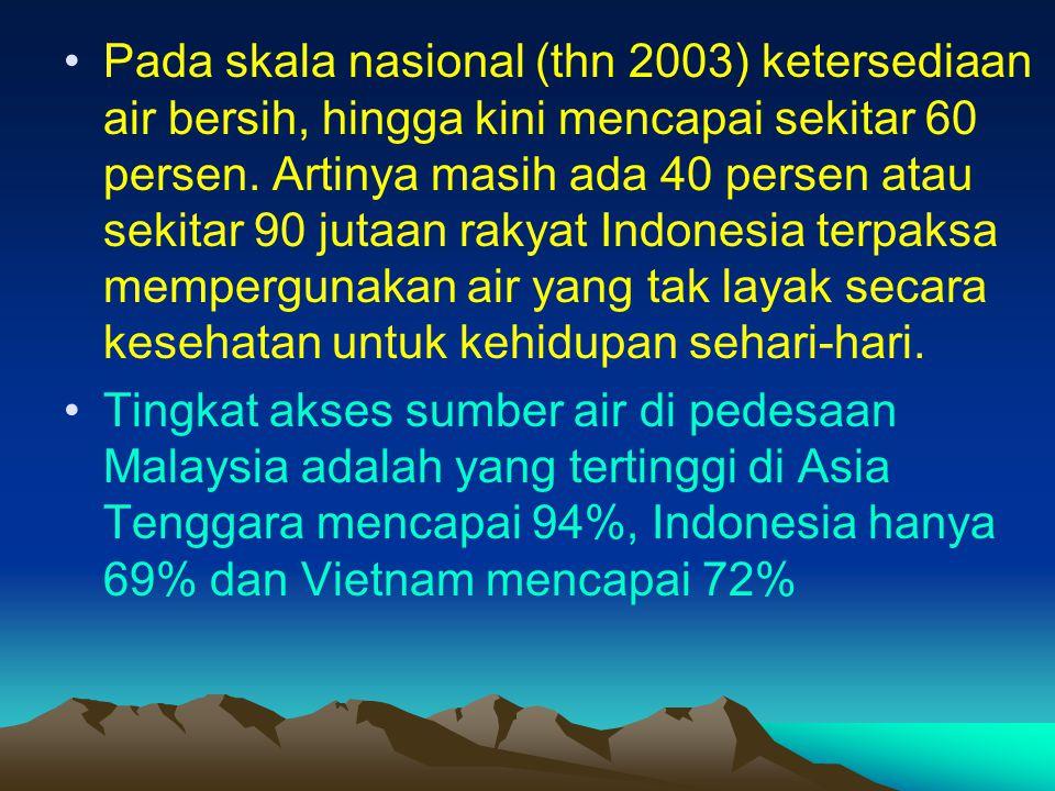 Pada skala nasional (thn 2003) ketersediaan air bersih, hingga kini mencapai sekitar 60 persen. Artinya masih ada 40 persen atau sekitar 90 jutaan rak
