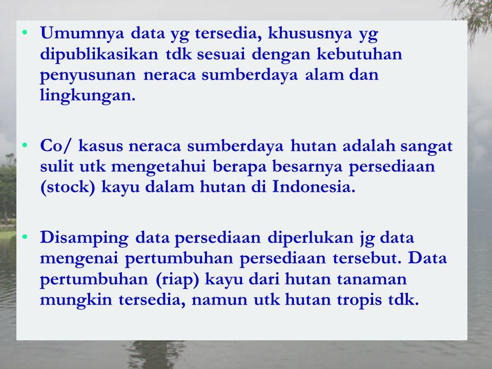 Umumnya data yg tersedia, khususnya yg dipublikasikan tdk sesuai dengan kebutuhan penyusunan neraca sumberdaya alam dan lingkungan. Co/ kasus neraca s