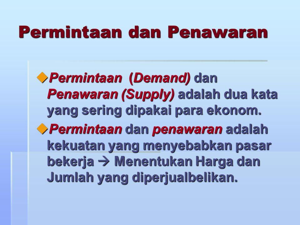 Faktor Penentu Permintaan (Cont...) D = f(P; Pi; I; T; ID; Pop) ; P D Py D (Cet.