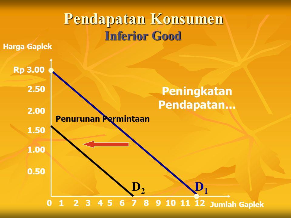 Pendapatan Konsumen Inferior Good Rp 3.00 2.50 2.00 1.50 1.00 0.50 213456789101211 Harga Gaplek Jumlah Gaplek 0 Penurunan Permintaan Peningkatan Penda