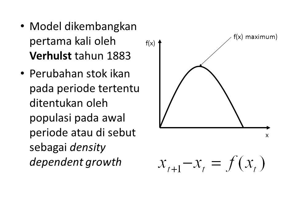 Model dikembangkan pertama kali oleh Verhulst tahun 1883 Perubahan stok ikan pada periode tertentu ditentukan oleh populasi pada awal periode atau di sebut sebagai density dependent growth f(x) x f(x) maximum)