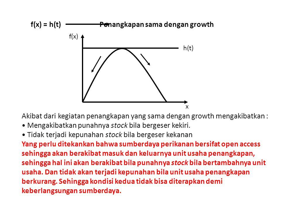 f(x) = h(t) Penangkapan sama dengan growth f(x) x h(t) Akibat dari kegiatan penangkapan yang sama dengan growth mengakibatkan : Mengakibatkan punahnya stock bila bergeser kekiri.