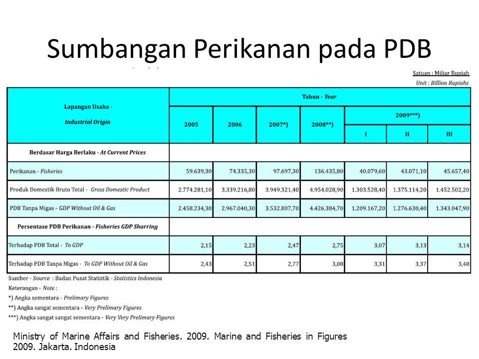 Sumbangan Perikanan pada PDB Ministry of Marine Affairs and Fisheries.