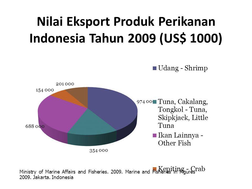 Volume Ekspor Indonesia Berdasarkan Negara tujuan tahun 2009 (Ton) Ministry of Marine Affairs and Fisheries.
