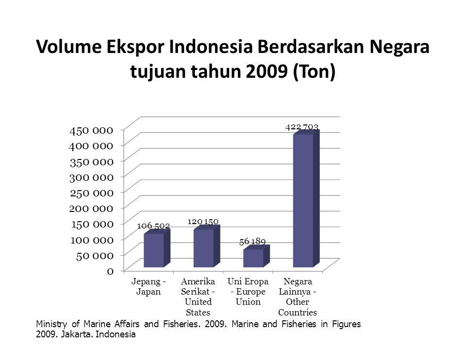 Perkembangan Volume Ekspor Ikan Indonesia Tahun 2005-2009 (Ton) Ministry of Marine Affairs and Fisheries.