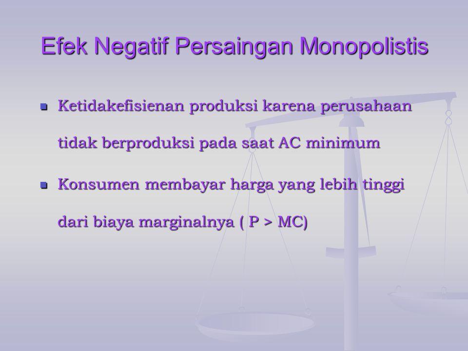 Efek Negatif Persaingan Monopolistis Ketidakefisienan produksi karena perusahaan tidak berproduksi pada saat AC minimum Ketidakefisienan produksi karena perusahaan tidak berproduksi pada saat AC minimum Konsumen membayar harga yang lebih tinggi dari biaya marginalnya ( P > MC) Konsumen membayar harga yang lebih tinggi dari biaya marginalnya ( P > MC)