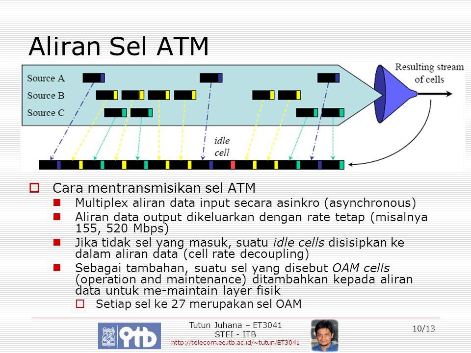 Tutun Juhana – ET3041 STEI - ITB http://telecom.ee.itb.ac.id/~tutun/ET3041 10/13 Aliran Sel ATM  Cara mentransmisikan sel ATM Multiplex aliran data i