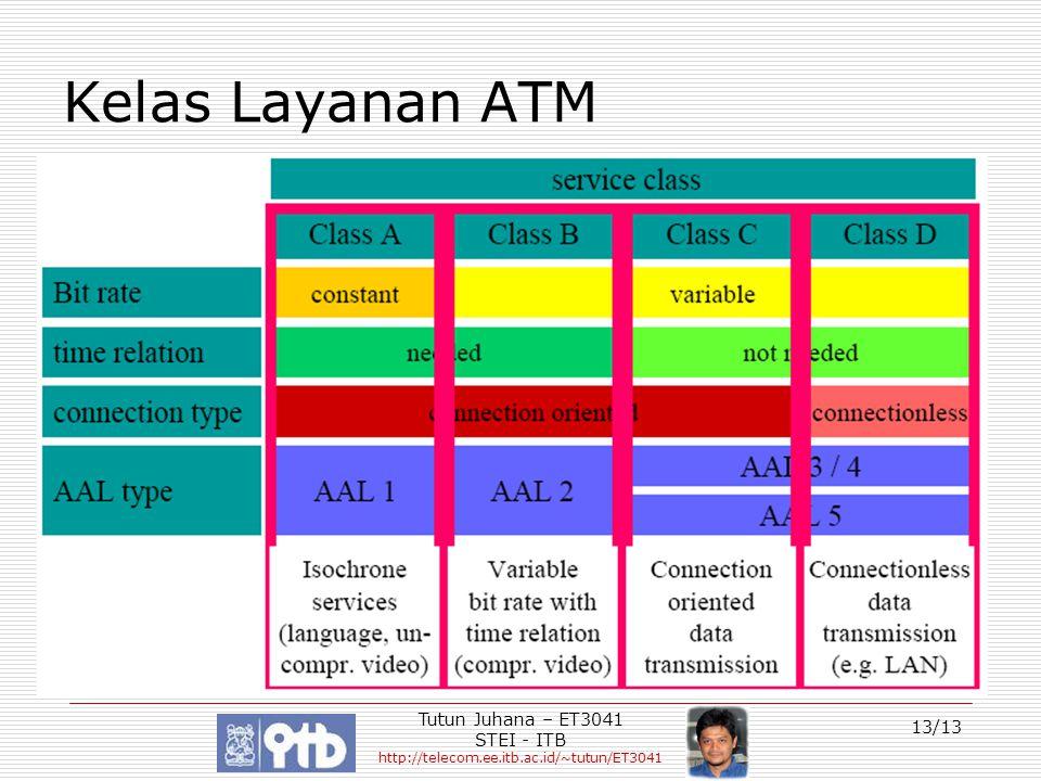 Tutun Juhana – ET3041 STEI - ITB http://telecom.ee.itb.ac.id/~tutun/ET3041 13/13 Kelas Layanan ATM