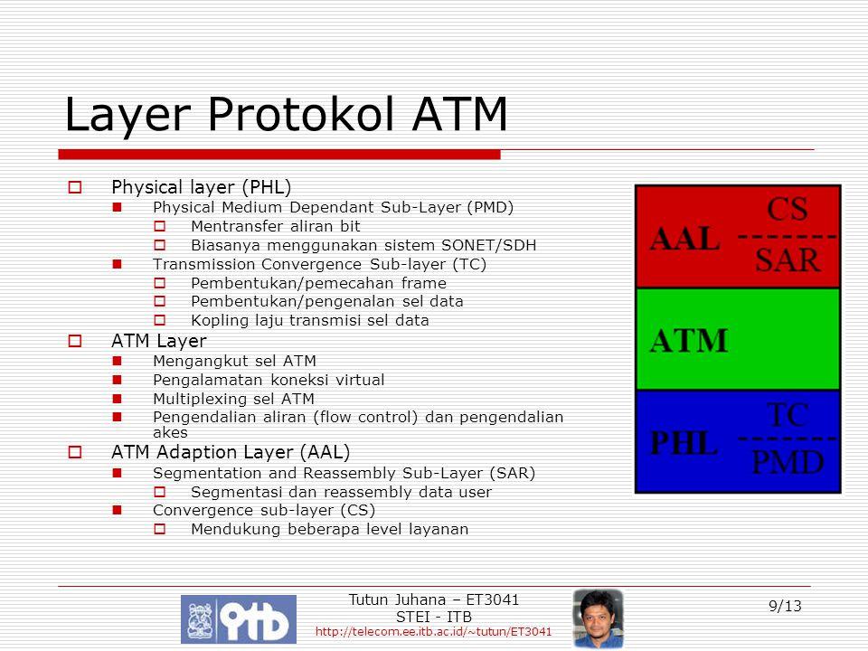 Tutun Juhana – ET3041 STEI - ITB http://telecom.ee.itb.ac.id/~tutun/ET3041 9/13 Layer Protokol ATM  Physical layer (PHL) Physical Medium Dependant Su