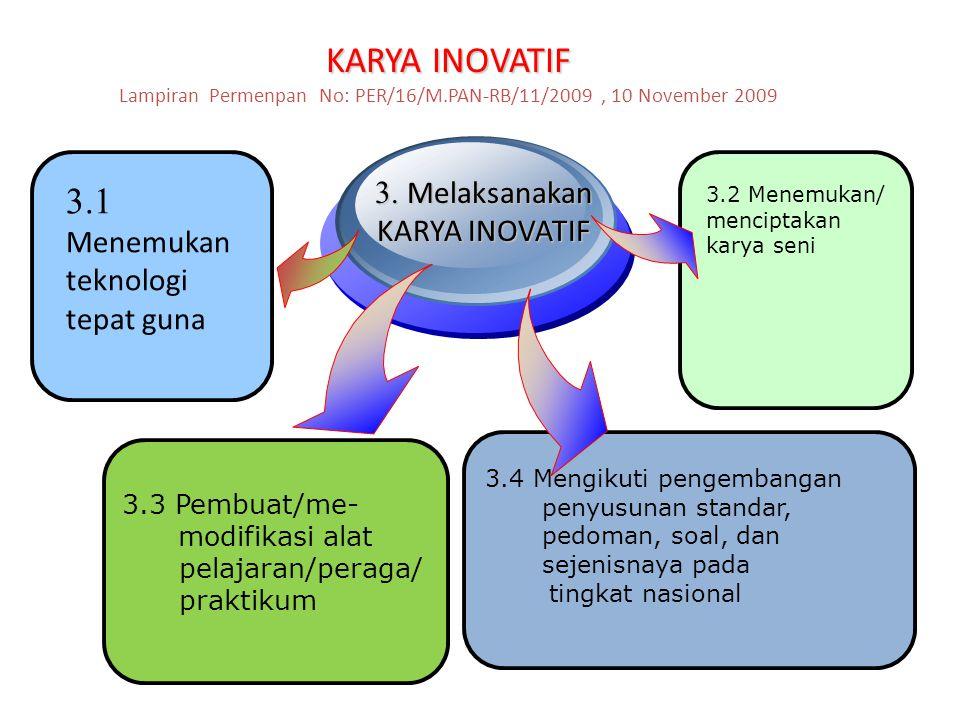 3.3 Pembuat/me- modifikasi alat pelajaran/peraga/ praktikum 3. Melaksanakan KARYA INOVATIF KARYA INOVATIF KARYA INOVATIF Lampiran Permenpan No: PER/16