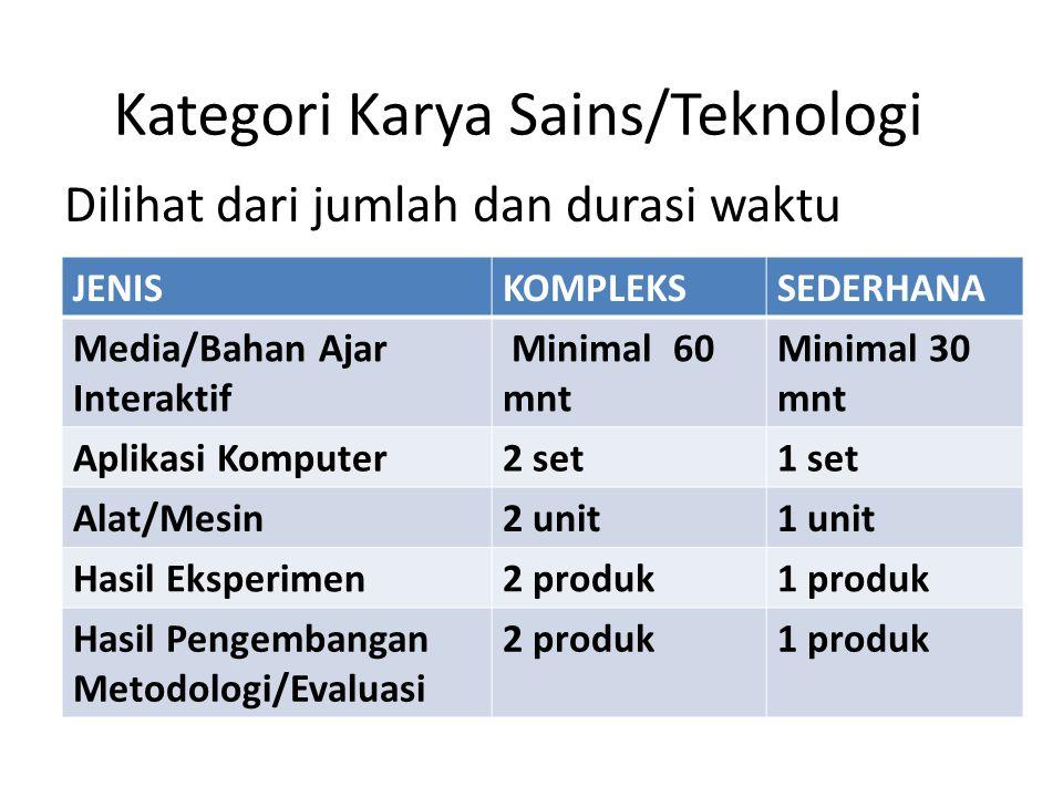 Kategori Karya Sains/Teknologi Dilihat dari jumlah dan durasi waktu JENISKOMPLEKSSEDERHANA Media/Bahan Ajar Interaktif Minimal 60 mnt Minimal 30 mnt A