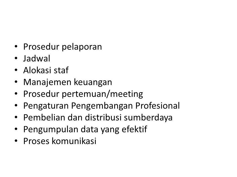 Prosedur pelaporan Jadwal Alokasi staf Manajemen keuangan Prosedur pertemuan/meeting Pengaturan Pengembangan Profesional Pembelian dan distribusi sumb