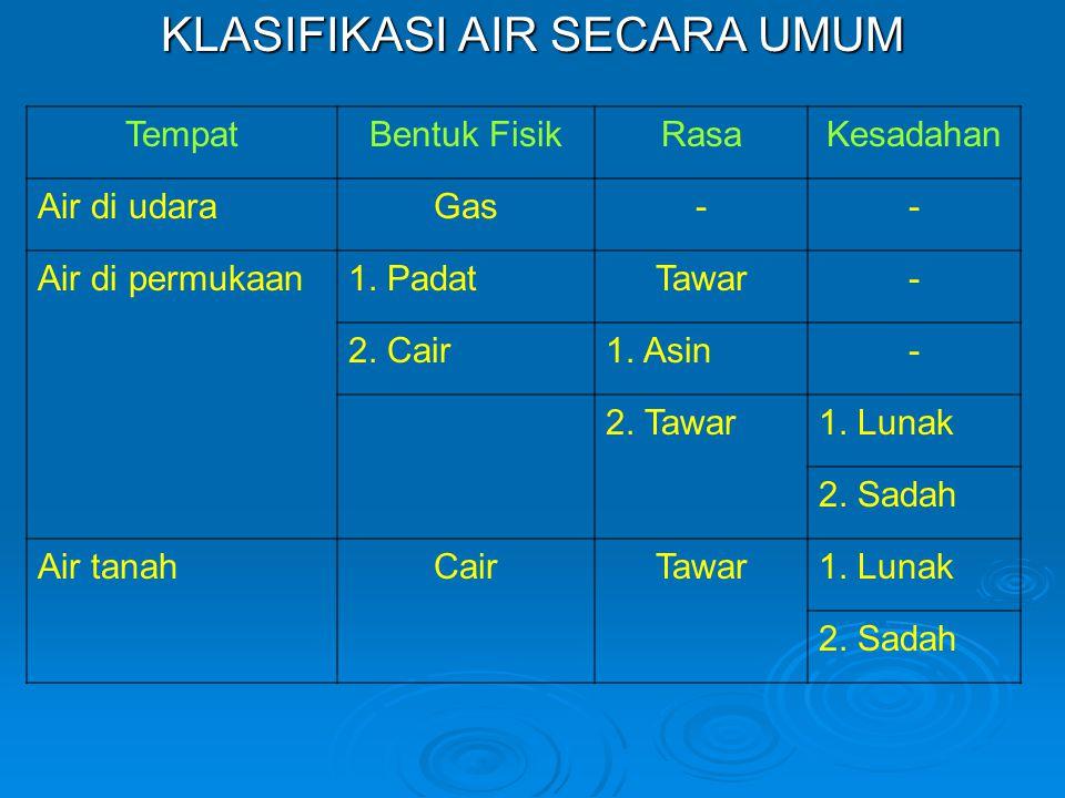 KLASIFIKASI AIR SECARA UMUM TempatBentuk FisikRasaKesadahan Air di udaraGas-- Air di permukaan1. PadatTawar- 2. Cair1. Asin- 2. Tawar1. Lunak 2. Sadah