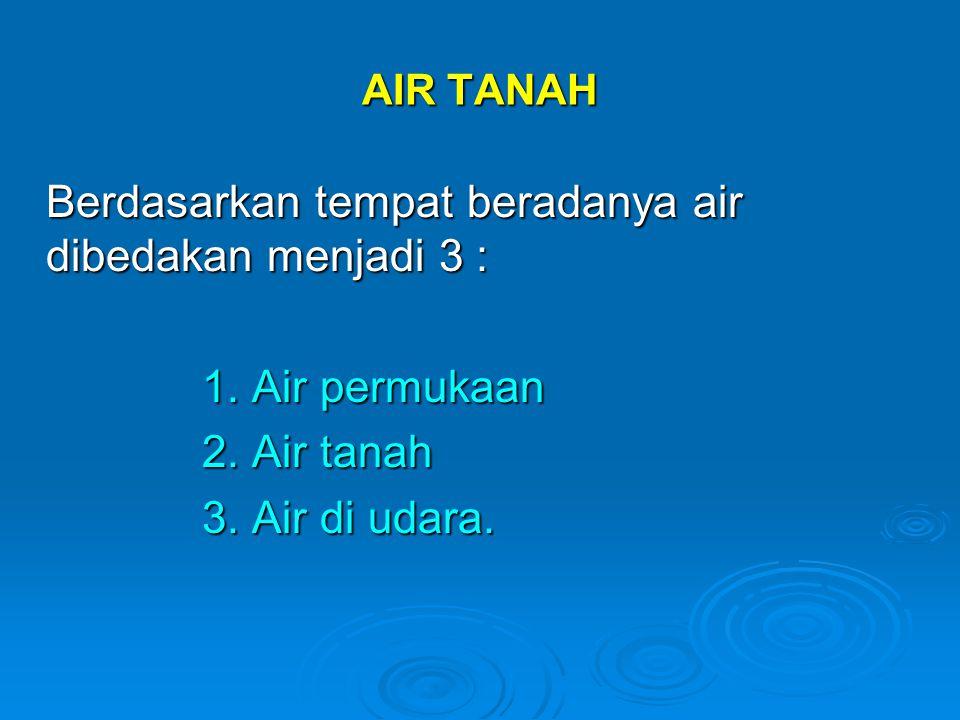 AIR TANAH Berdasarkan tempat beradanya air dibedakan menjadi 3 : 1. Air permukaan 2. Air tanah 3. Air di udara.