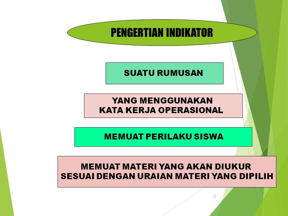 9 KRITERIA PEMILIHAN PB/SPB YANG ESENSIAL MERUPAKAN PB/SPB LANJUTAN PENDALAMAN DARI SATU PB/SPB YANG SUDAH DIPELAJARI SEBELUMNYA MERUPAKAN PB/SPB PENT