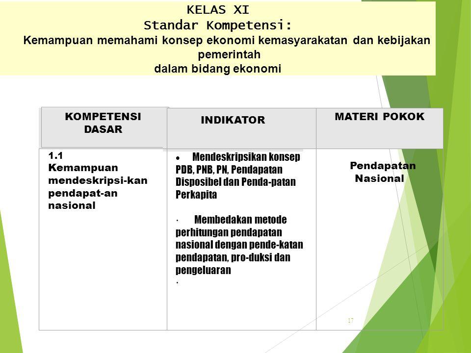 16 KISI-KISI PENULISAN SOAL TES PRESTASI BELAJAR Jenis Sekolah : MADRASAH ALIYAH Mata Pelajaran : BAHASA DAN SASTRA INDONESIA (IPA) Kurikulum : 2004 A