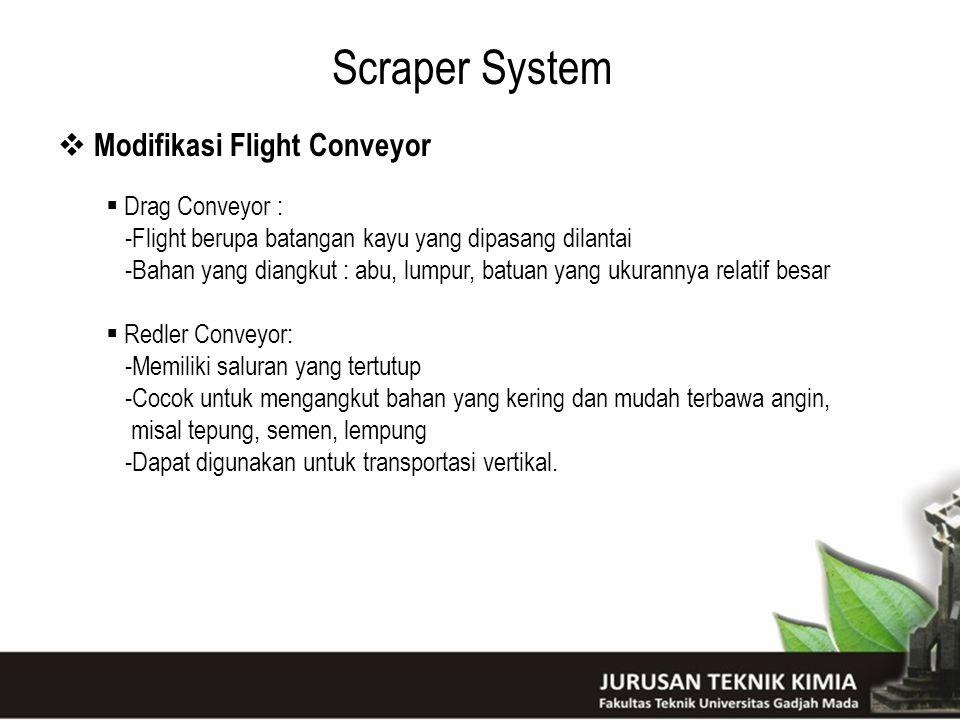 Scraper System  Modifikasi Flight Conveyor  Drag Conveyor : -Flight berupa batangan kayu yang dipasang dilantai -Bahan yang diangkut : abu, lumpur,