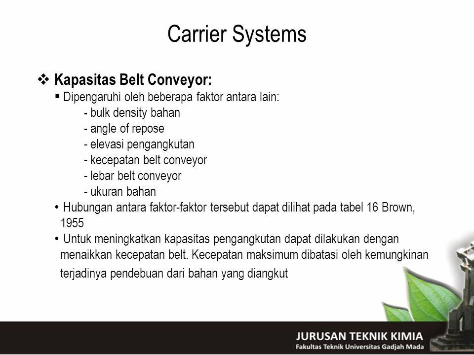 Carrier Systems  Kapasitas Belt Conveyor:  Dipengaruhi oleh beberapa faktor antara lain: - bulk density bahan - angle of repose - elevasi pengangkut