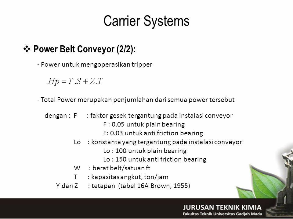  Power Belt Conveyor (2/2): Carrier Systems - Power untuk mengoperasikan tripper - Total Power merupakan penjumlahan dari semua power tersebut dengan