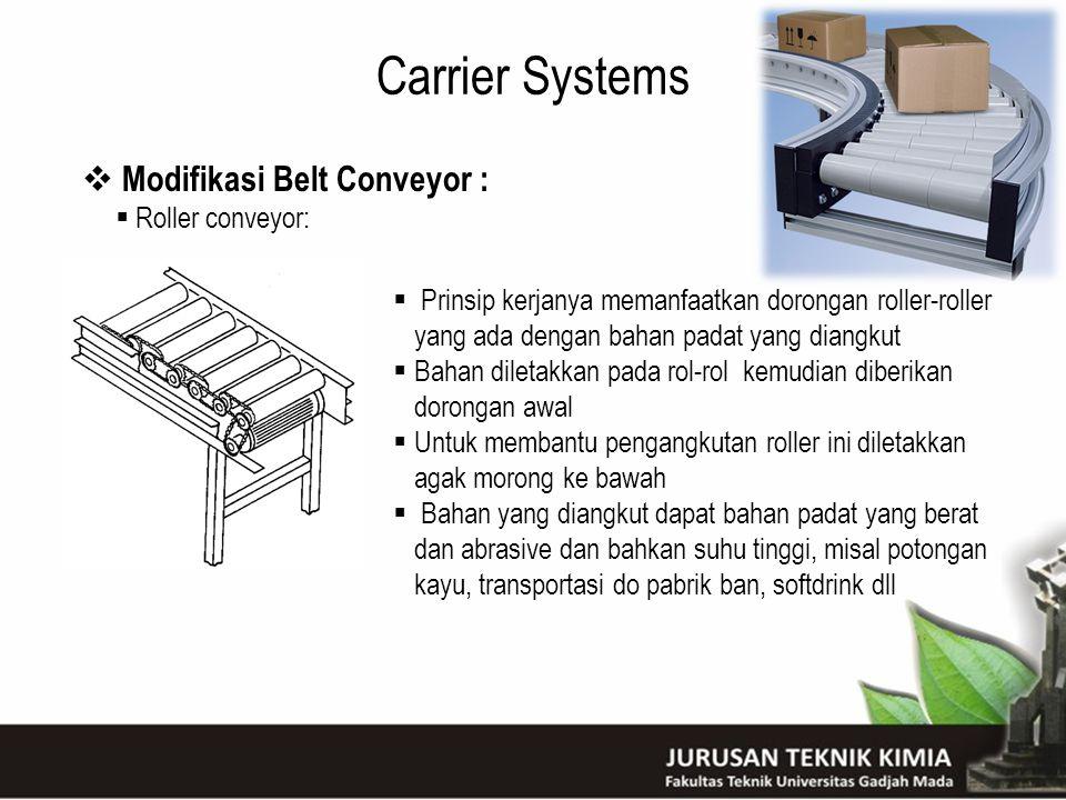  Modifikasi Belt Conveyor :  Roller conveyor: Carrier Systems  Prinsip kerjanya memanfaatkan dorongan roller-roller yang ada dengan bahan padat yan