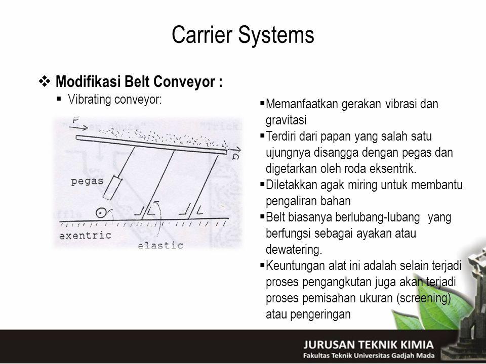  Memanfaatkan gerakan vibrasi dan gravitasi  Terdiri dari papan yang salah satu ujungnya disangga dengan pegas dan digetarkan oleh roda eksentrik. 