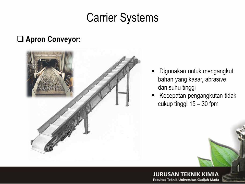  Apron Conveyor:  Digunakan untuk mengangkut bahan yang kasar, abrasive dan suhu tinggi  Kecepatan pengangkutan tidak cukup tinggi 15 – 30 fpm