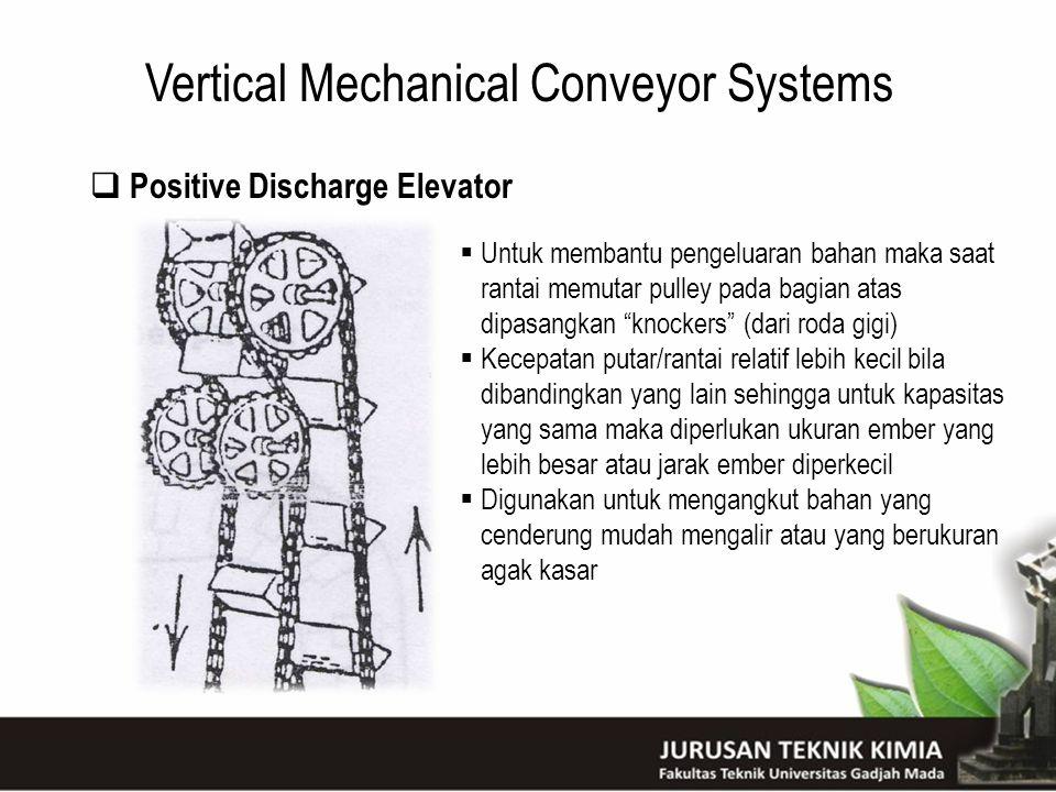 Vertical Mechanical Conveyor Systems  Positive Discharge Elevator  Untuk membantu pengeluaran bahan maka saat rantai memutar pulley pada bagian atas