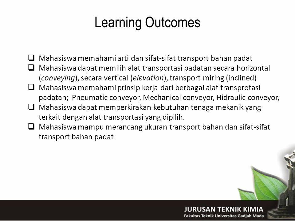 Learning Outcomes  Mahasiswa memahami arti dan sifat-sifat transport bahan padat  Mahasiswa dapat memilih alat transportasi padatan secara horizonta