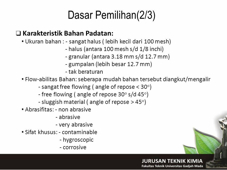 Dasar Pemilihan(2/3)  Karakteristik Bahan Padatan: Ukuran bahan : - sangat halus ( lebih kecil dari 100 mesh) - halus (antara 100 mesh s/d 1/8 inchi)