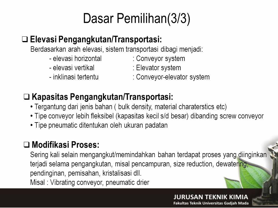 Dasar Pemilihan(3/3)  Elevasi Pengangkutan/Transportasi: Berdasarkan arah elevasi, sistem transportasi dibagi menjadi: - elevasi horizontal : Conveyo