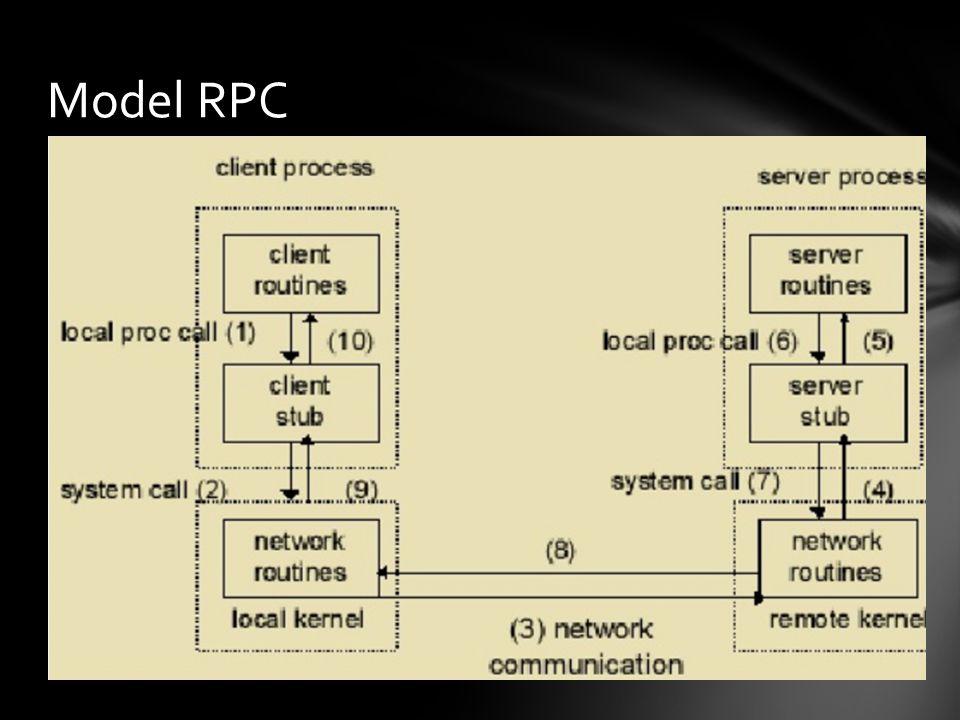 Model RPC