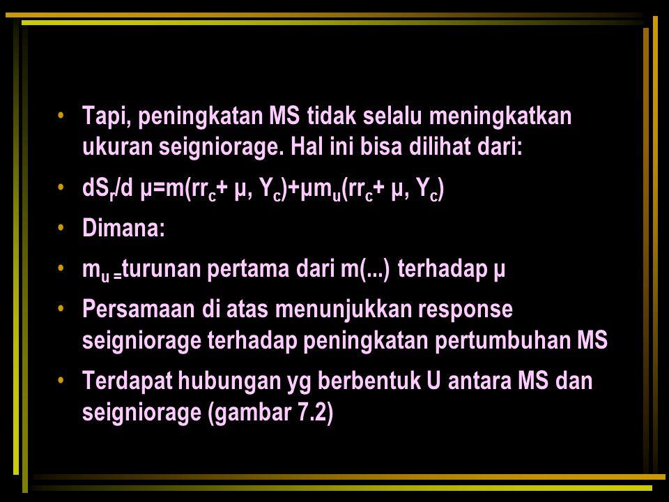 Tapi, peningkatan MS tidak selalu meningkatkan ukuran seigniorage. Hal ini bisa dilihat dari: dS r /d μ=m(rr c + μ, Y c )+μm u (rr c + μ, Y c ) Dimana