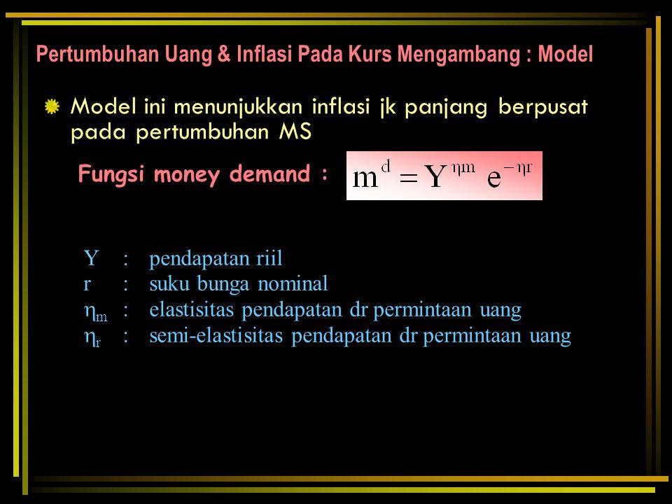 Pertumbuhan Uang & Inflasi Pada Kurs Mengambang : Model Model ini menunjukkan inflasi jk panjang berpusat pada pertumbuhan MS Fungsi money demand : Y